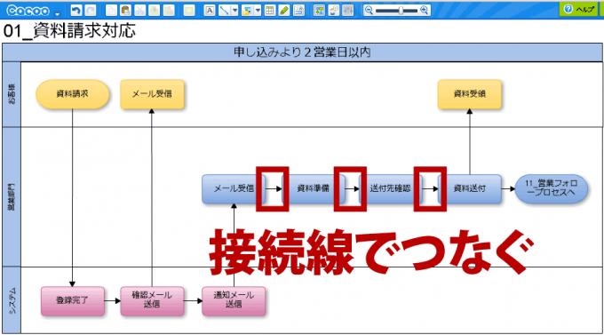 業務フローチャートの書き方-04-図形と図形を接続線でつな