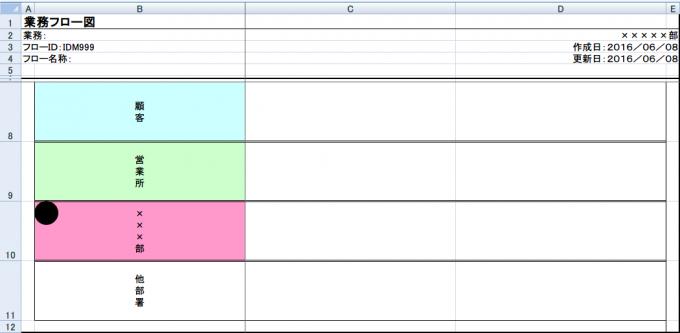 Activity Diagram Drawing Tool-部門(プール+レーンの設定)