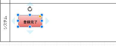 draw.io-接続線付きで図形を配置できる
