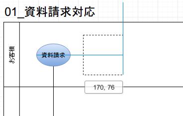 draw.io-業務フローチャート作成時のガイド機能
