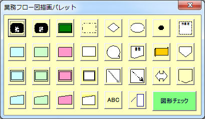 Activity Diagram Drawing Tool-業務フローチャートを書くのに適したパレット
