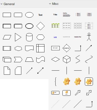 draw.io-図形やエレメントが豊富